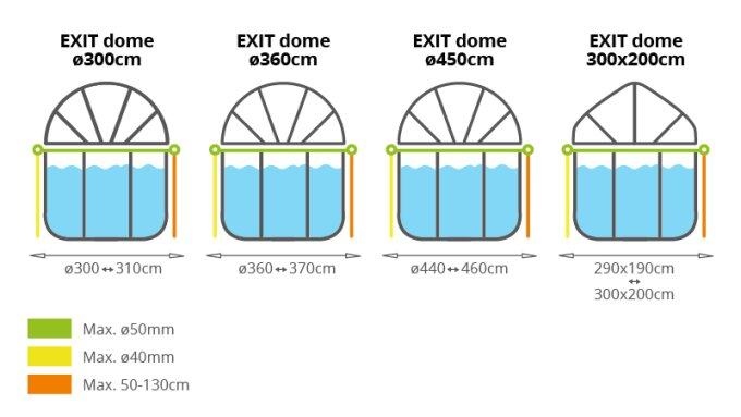 Will an exit dome fit my pool